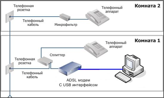 home-internet-adsl-usb.jpg